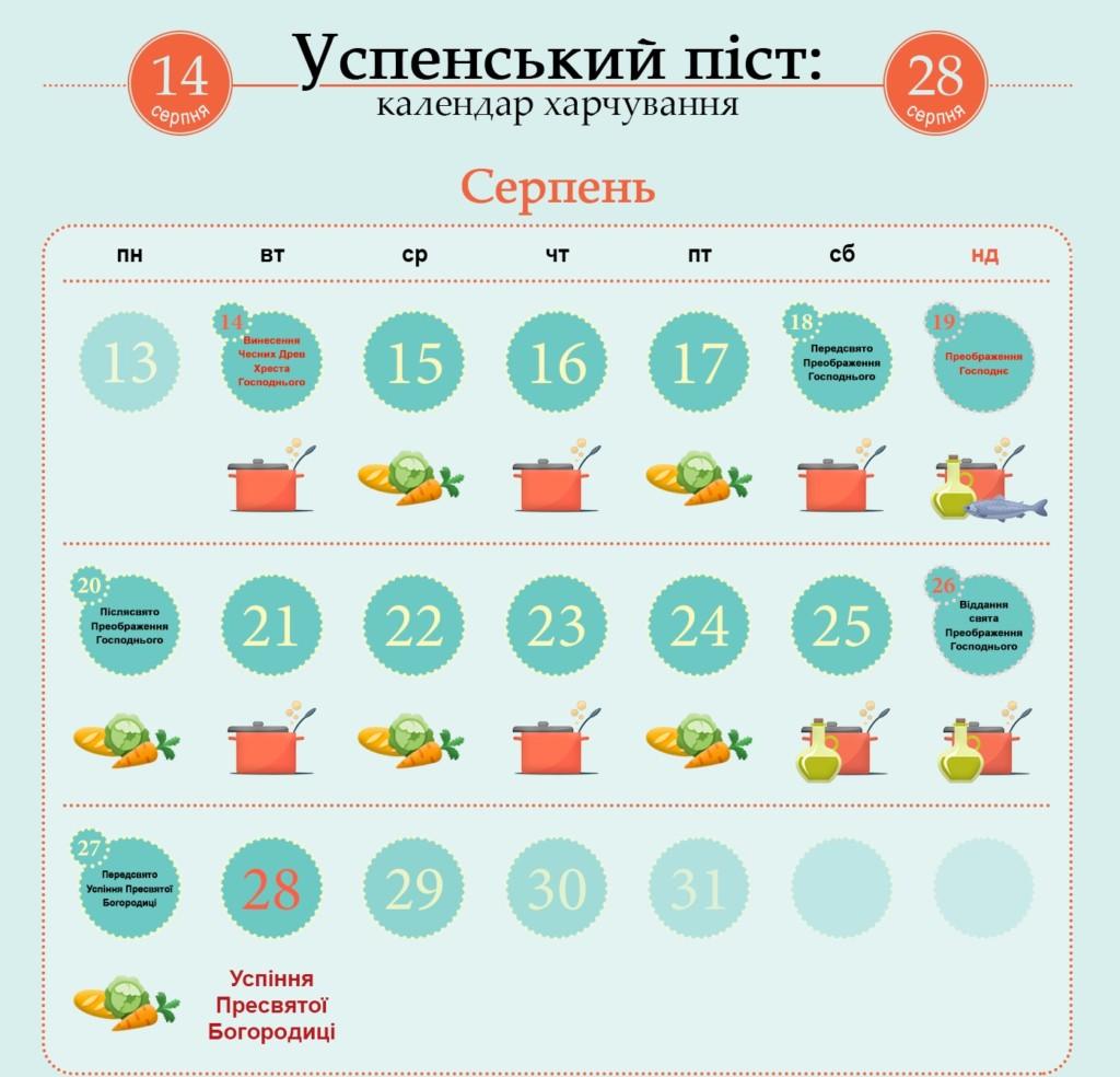 Календар Успенського посту